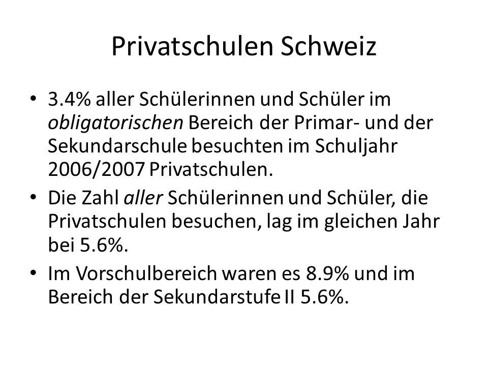 Privatschulen Schweiz 3.4% aller Schülerinnen und Schüler im obligatorischen Bereich der Primar- und der Sekundarschule besuchten im Schuljahr 2006/20