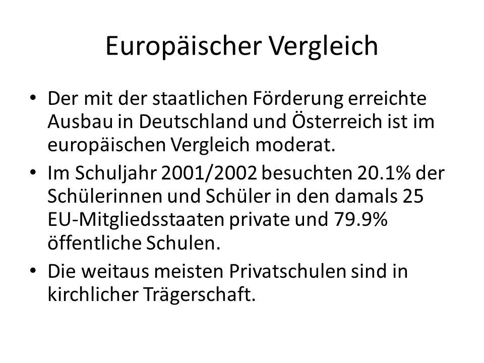 Europäischer Vergleich Der mit der staatlichen Förderung erreichte Ausbau in Deutschland und Österreich ist im europäischen Vergleich moderat. Im Schu