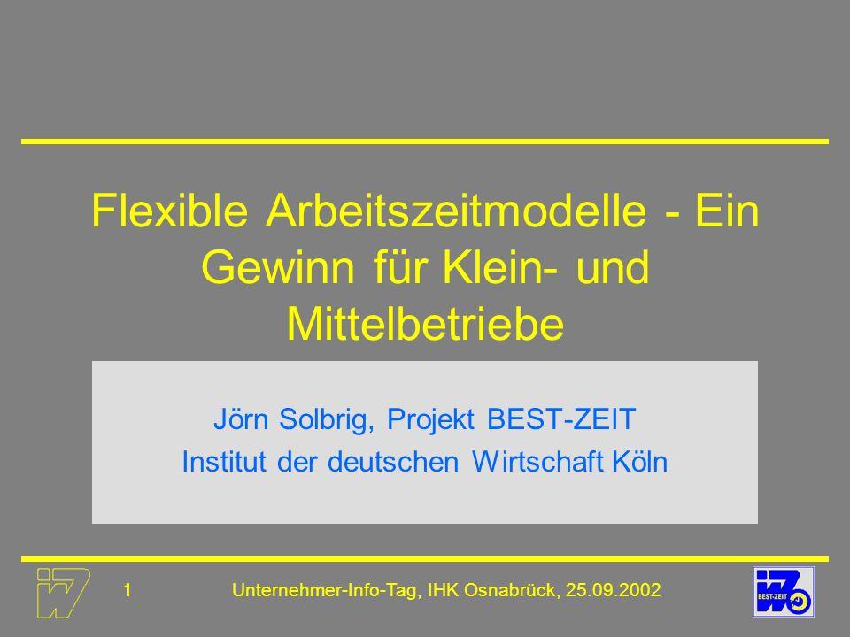 22Unternehmer-Info-Tag, IHK Osnabrück, 25.09.2002 Schichtarbeit Merkmale Aufteilung der Betriebszeit auf mehrere Zeitabschnitte mit versetzten Anfangszeiten bzw.