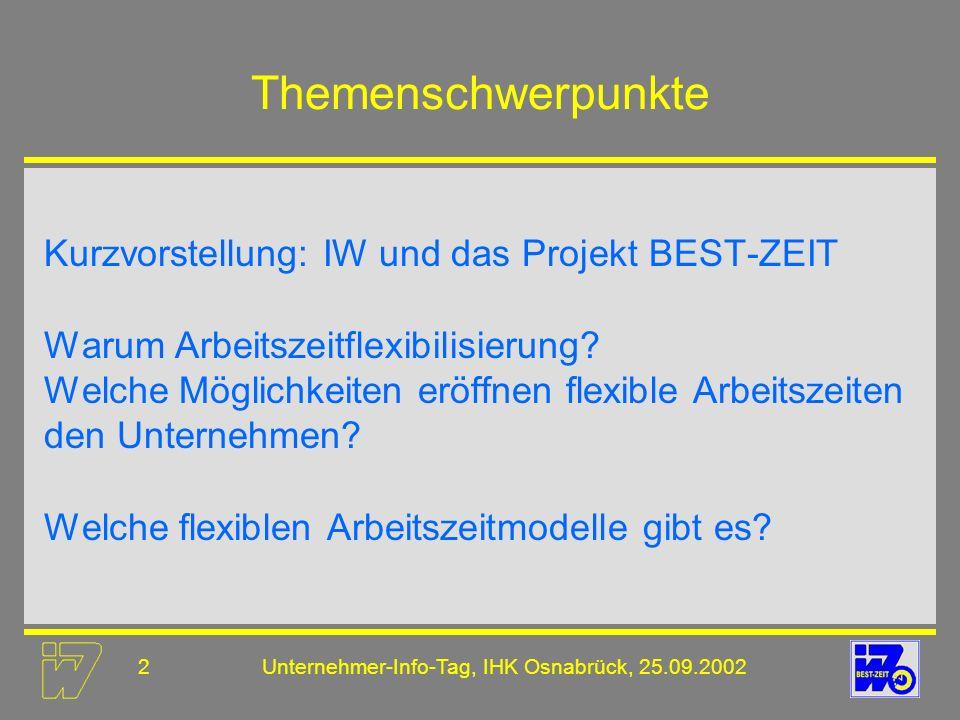 13Unternehmer-Info-Tag, IHK Osnabrück, 25.09.2002 Ergebnisse der DIHT-Studie 1/2 1 - 19 20 - 199 200 - 999 1000 und mehr insgesamt