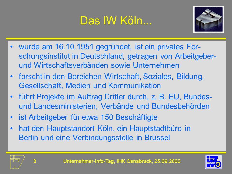 14Unternehmer-Info-Tag, IHK Osnabrück, 25.09.2002 Ergebnisse der DIHT-Studie 2/2