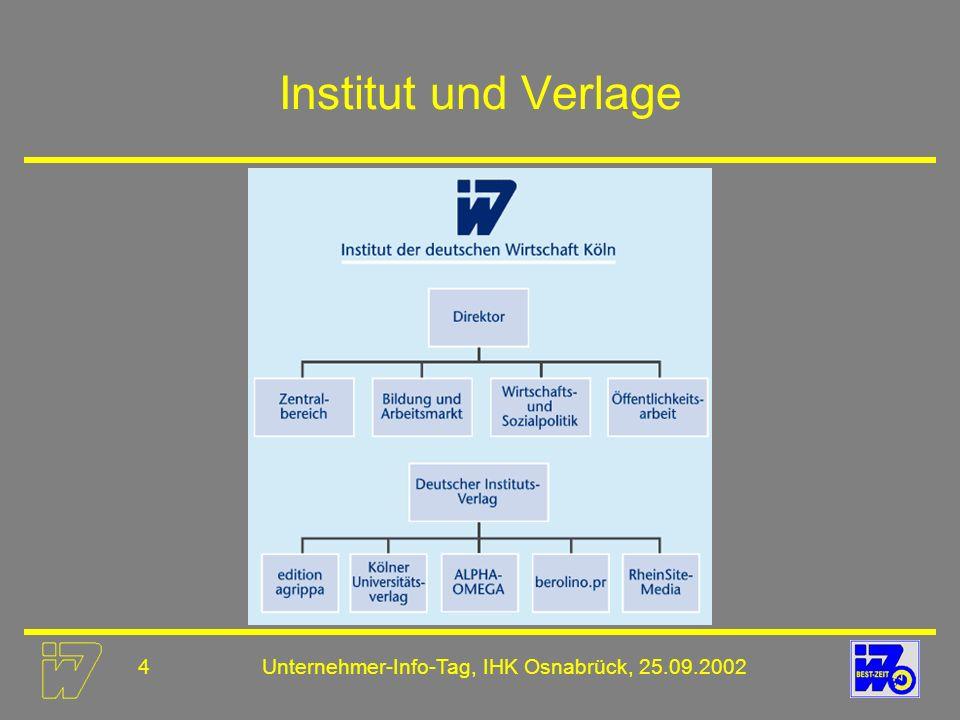 15Unternehmer-Info-Tag, IHK Osnabrück, 25.09.2002 Spannbreite flexibler Arbeitszeiten Lage und Dauer Wer entscheidet nach welchen Kriterien, wann wie viel gearbeitet wird .