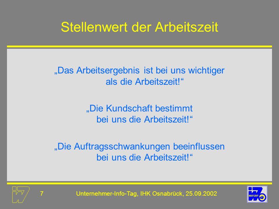 28Unternehmer-Info-Tag, IHK Osnabrück, 25.09.2002 Vielen Dank für Ihre Aufmerksamkeit.