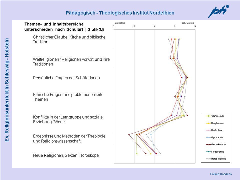 Pädagogisch - Theologisches Institut Nordelbien Folkert Doedens Ev. Religionsunterricht in Schleswig - Holstein Themen- und Inhaltsbereiche unterschie