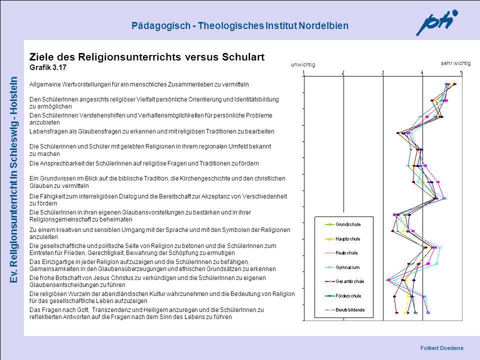 Pädagogisch - Theologisches Institut Nordelbien Folkert Doedens Ev. Religionsunterricht in Schleswig - Holstein Allgemeine Wertvorstellungen für ein m