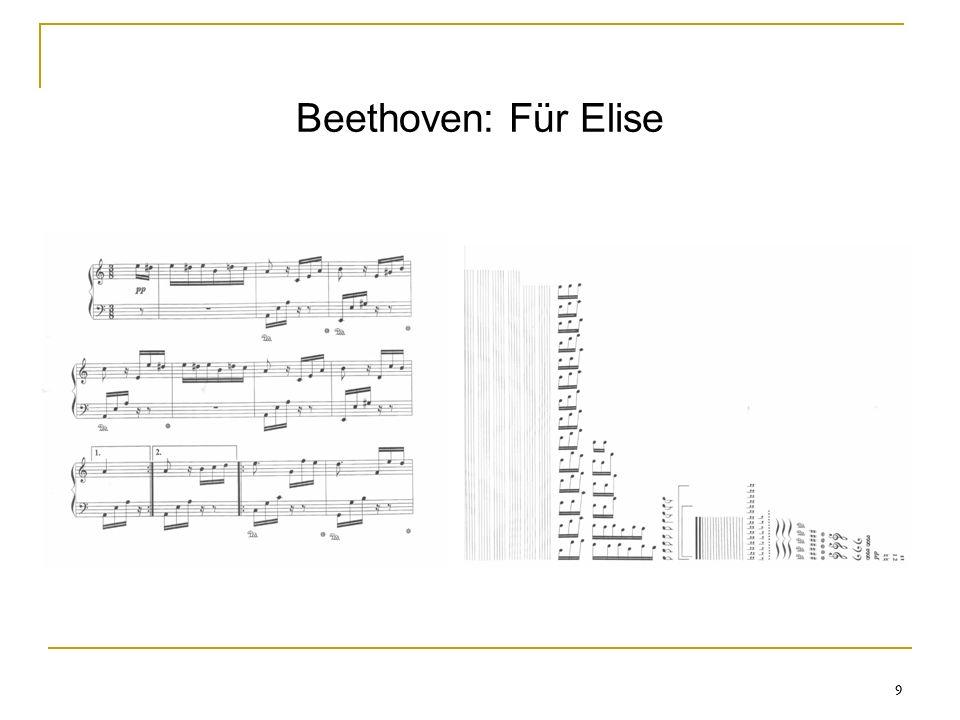 9 9 Beethoven: Für Elise