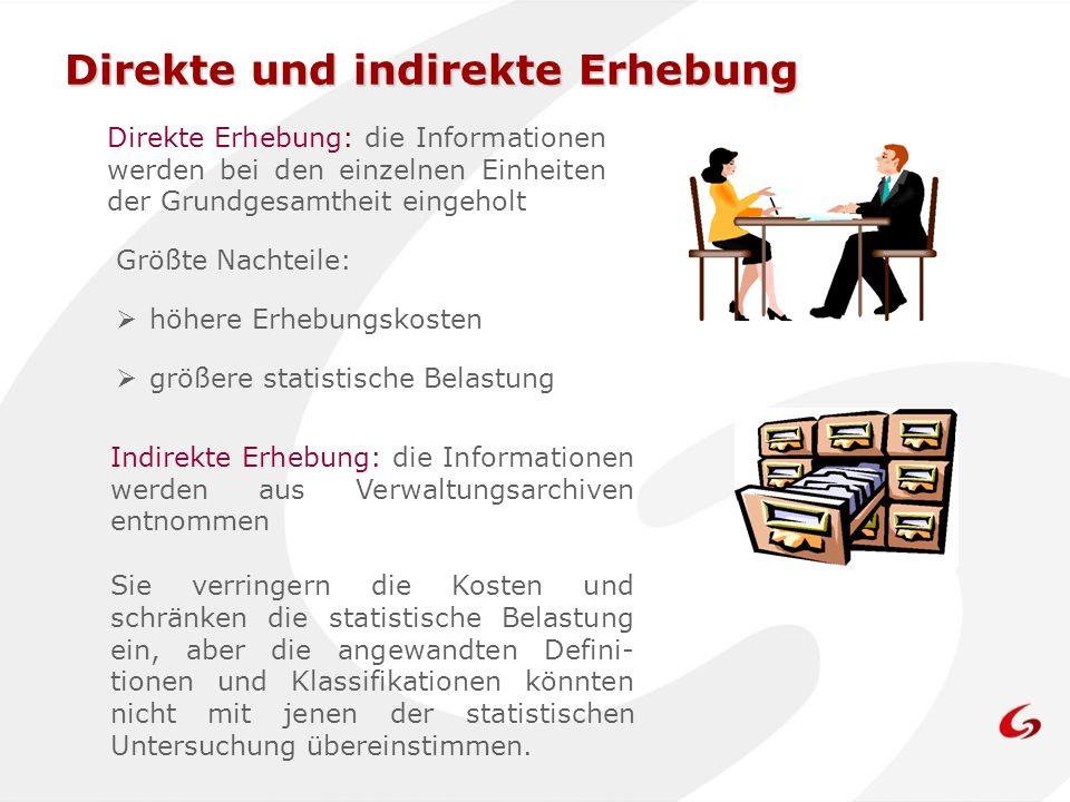 Direkte und indirekte Erhebung Direkte Erhebung: die Informationen werden bei den einzelnen Einheiten der Grundgesamtheit eingeholt Größte Nachteile:
