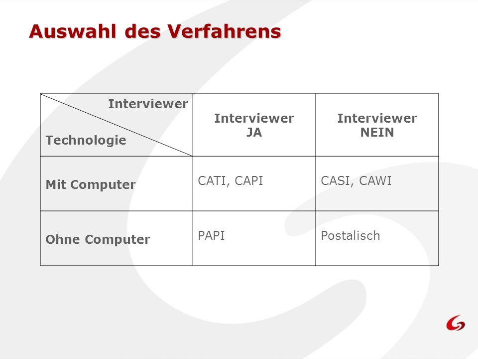 Auswahl des Verfahrens Interviewer Technologie Interviewer JA Interviewer NEIN Mit Computer CATI, CAPICASI, CAWI Ohne Computer PAPIPostalisch