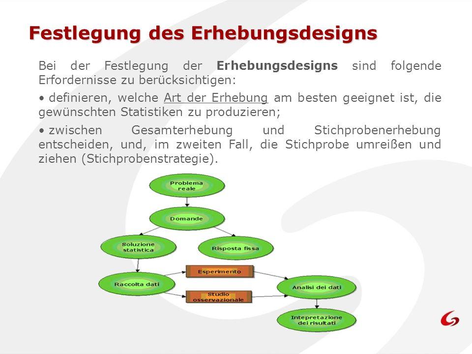 Festlegung des Erhebungsdesigns Bei der Festlegung der Erhebungsdesigns sind folgende Erfordernisse zu berücksichtigen: definieren, welche Art der Erh