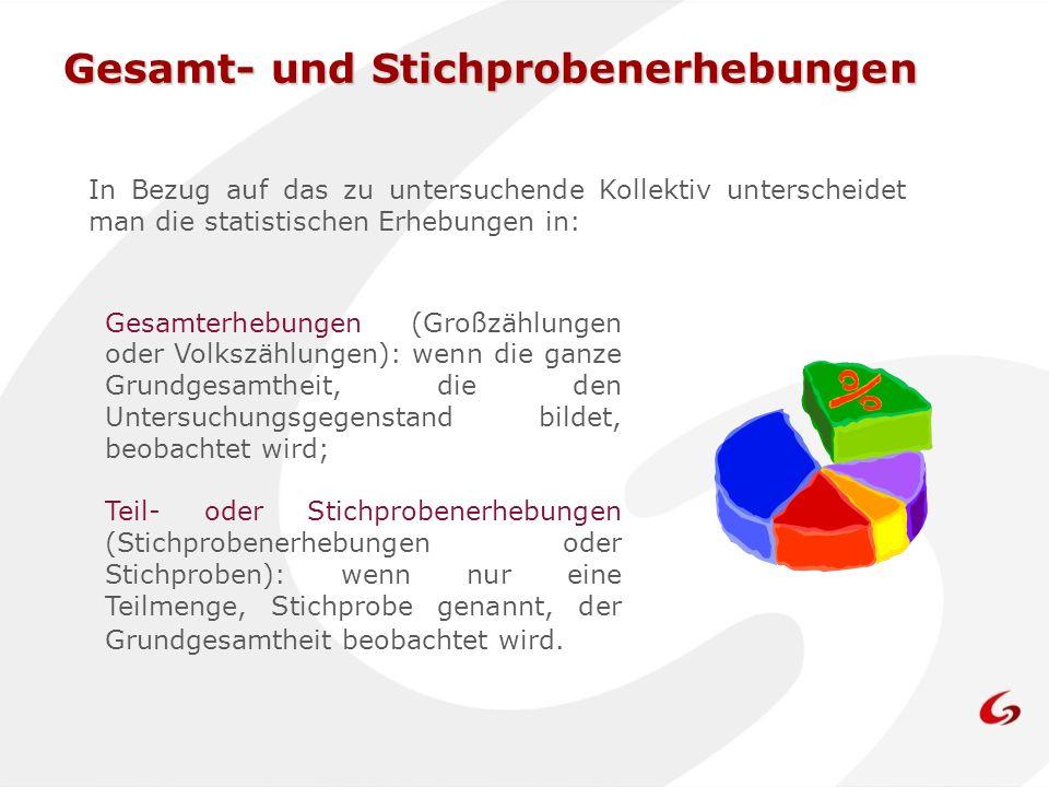 Die Datenerhebung Die Daten können auf verschiedenen Wegen erfasst werden: Messung von objektiven Größen (z.B.