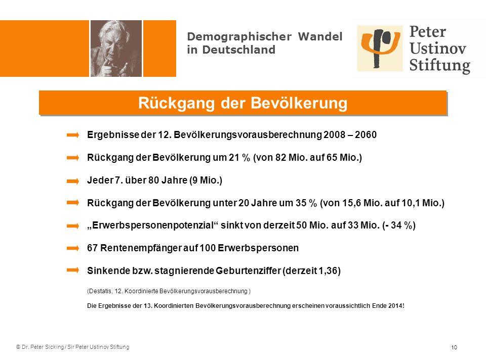© Dr. Peter Sicking / Sir Peter Ustinov Stiftung Rückgang der Bevölkerung Ergebnisse der 12. Bevölkerungsvorausberechnung 2008 – 2060 Rückgang der Bev