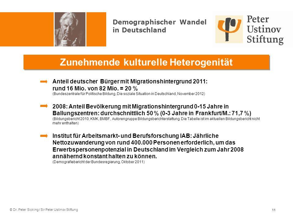 © Dr. Peter Sicking / Sir Peter Ustinov Stiftung Anteil deutscher Bürger mit Migrationshintergrund 2011: rund 16 Mio. von 82 Mio. = 20 % (Bundeszentra