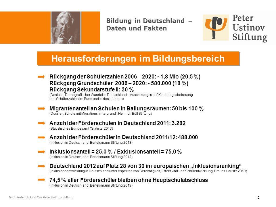 © Dr. Peter Sicking / Sir Peter Ustinov Stiftung Herausforderungen im Bildungsbereich Rückgang der Schülerzahlen 2006 – 2020: - 1,8 Mio (20,5 %) Rückg