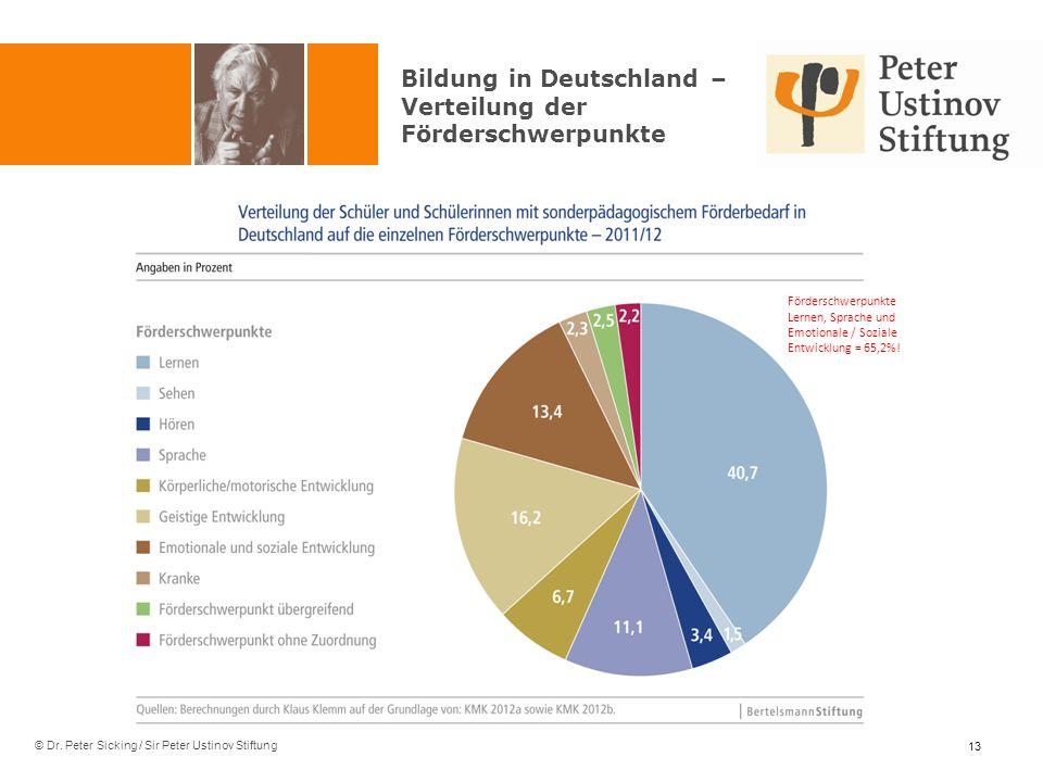 © Dr. Peter Sicking / Sir Peter Ustinov Stiftung 13 Bildung in Deutschland – Verteilung der Förderschwerpunkte Förderschwerpunkte Lernen, Sprache und