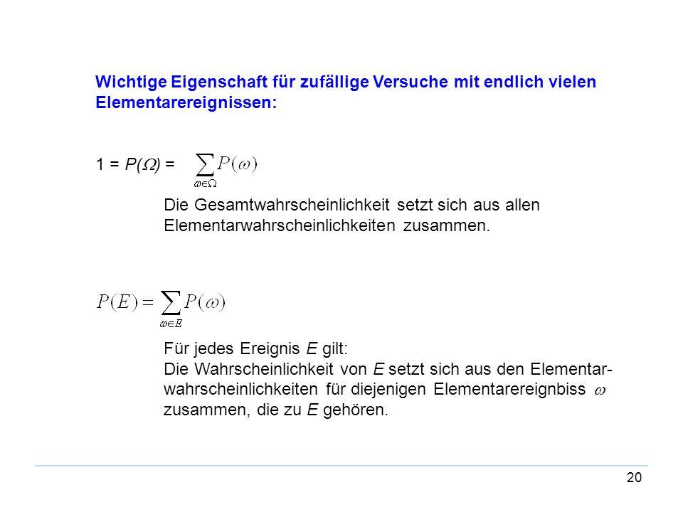 20 Wichtige Eigenschaft für zufällige Versuche mit endlich vielen Elementarereignissen: 1 = P( ) = Die Gesamtwahrscheinlichkeit setzt sich aus allen E