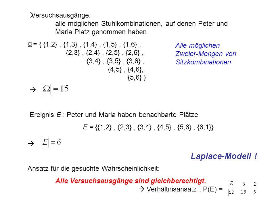Versuchsausgänge: alle möglichen Stuhlkombinationen, auf denen Peter und Maria Platz genommen haben. = { {1,2}, {1,3}, {1,4}, {1,5}, {1,6}, {2,3}, {2,