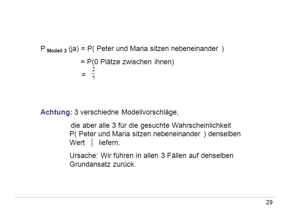 29 P Modell 3 (ja) = P( Peter und Maria sitzen nebeneinander ) = P(0 Plätze zwischen ihnen) = Achtung: 3 verschiedne Modellvorschläge, die aber alle 3