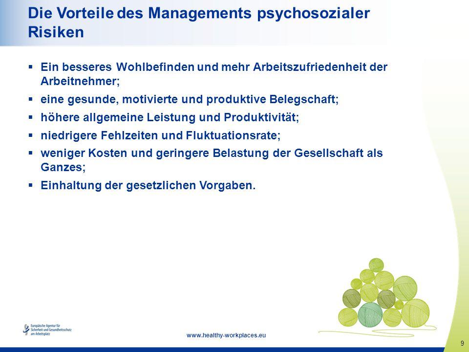 10 www.healthy-workplaces.eu Die Rolle des Managements Arbeitgeber sind für die Umsetzung einer Gefährdungsbeurteilung auch im Hinblick auf psycho-soziale Risiken verantwortlich.