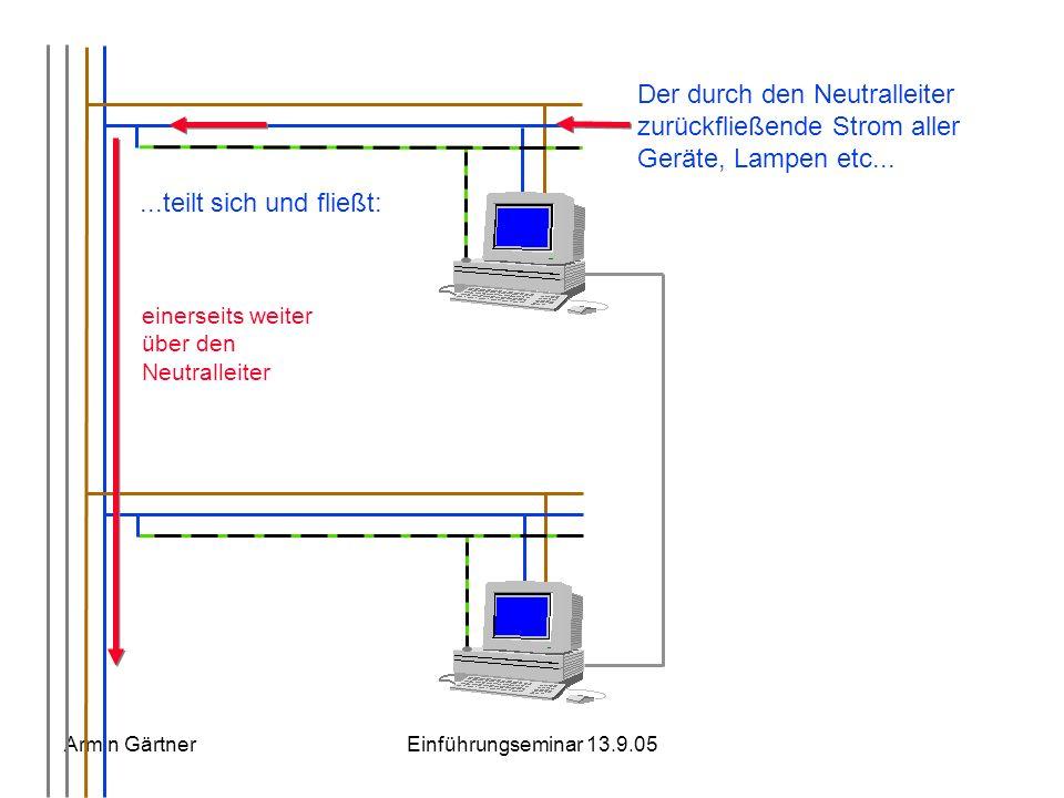 Armin GärtnerEinführungseminar 13.9.05...teilt sich an der Brücke und fließt nun über zwei Wege zurück: Der durch den Neutralleiter zurückfließende St