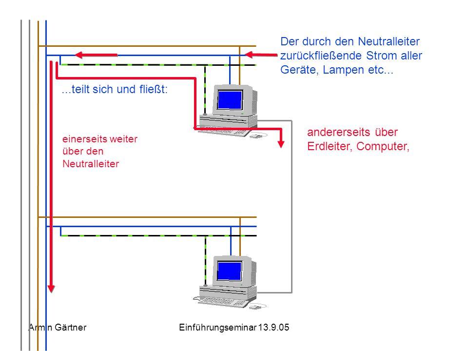 Armin GärtnerEinführungseminar 13.9.05 einerseits weiter über den Neutralleiter Der durch den Neutralleiter zurückfließende Strom aller Geräte, Lampen