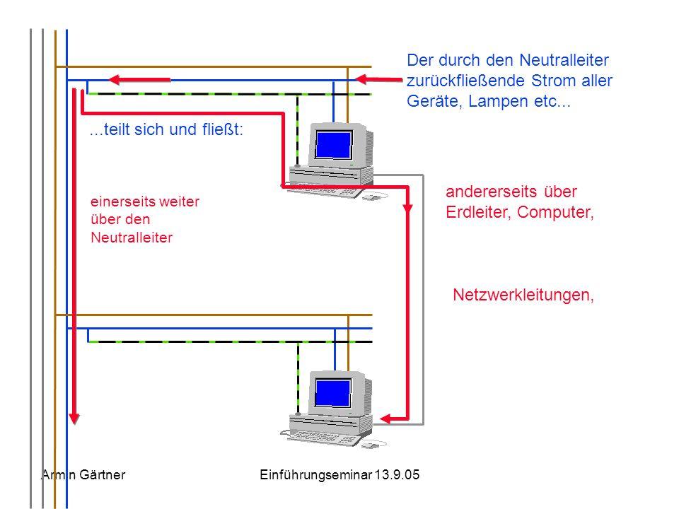Armin GärtnerEinführungseminar 13.9.05 einerseits weiter über den Neutralleiter andererseits über Erdleiter, Computer, Der durch den Neutralleiter zur