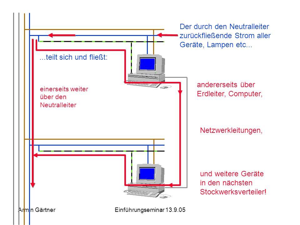 Armin GärtnerEinführungseminar 13.9.05 einerseits weiter über den Neutralleiter andererseits über Erdleiter, Computer, Netzwerkleitungen, Der durch de