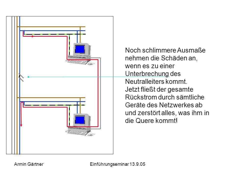 Armin GärtnerEinführungseminar 13.9.05 Wichtig!! Auch bei einer absolut üblichen Verkabelung können starke Ströme durch Computer und Peripheriegeräte