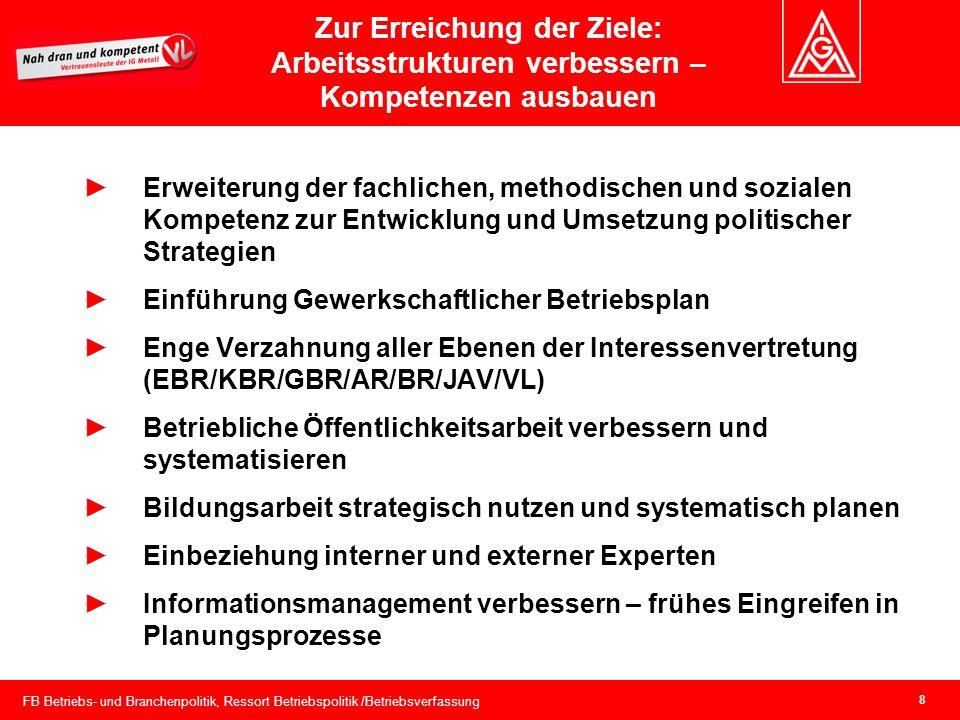 FB Betriebs- und Branchenpolitik, Ressort Betriebspolitik /Betriebsverfassung 8 Erweiterung der fachlichen, methodischen und sozialen Kompetenz zur En