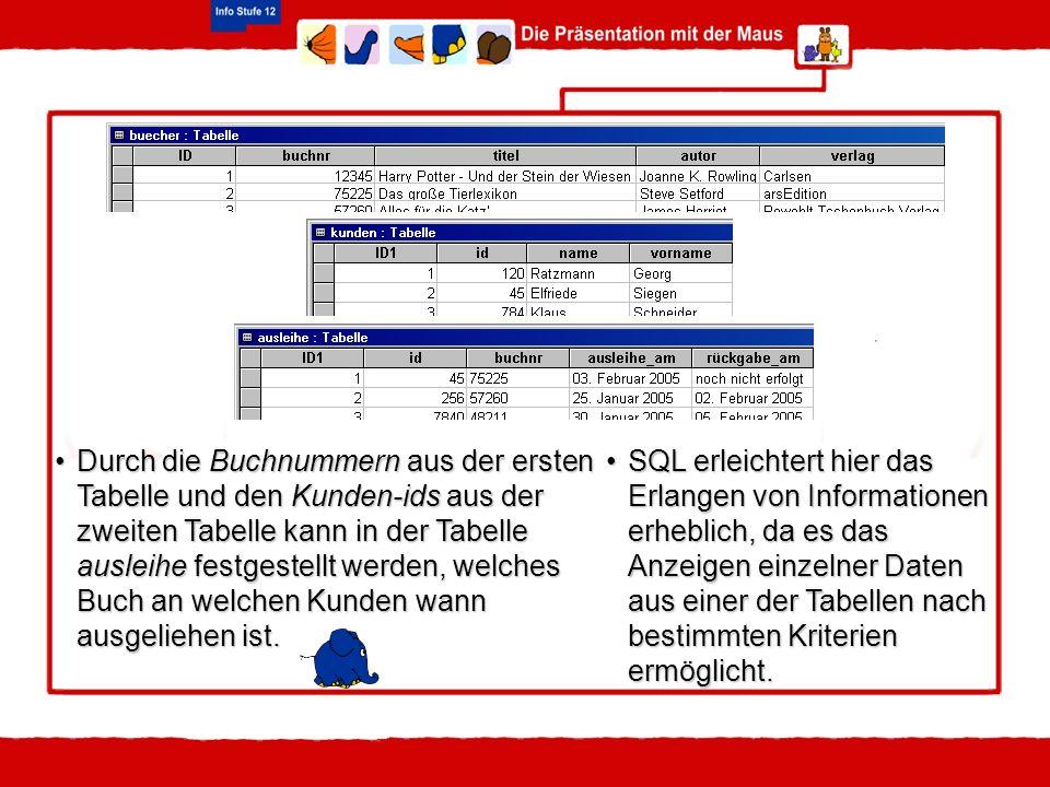 Durch die Buchnummern aus der ersten Tabelle und den Kunden-ids aus der zweiten Tabelle kann in der Tabelle ausleihe festgestellt werden, welches Buch