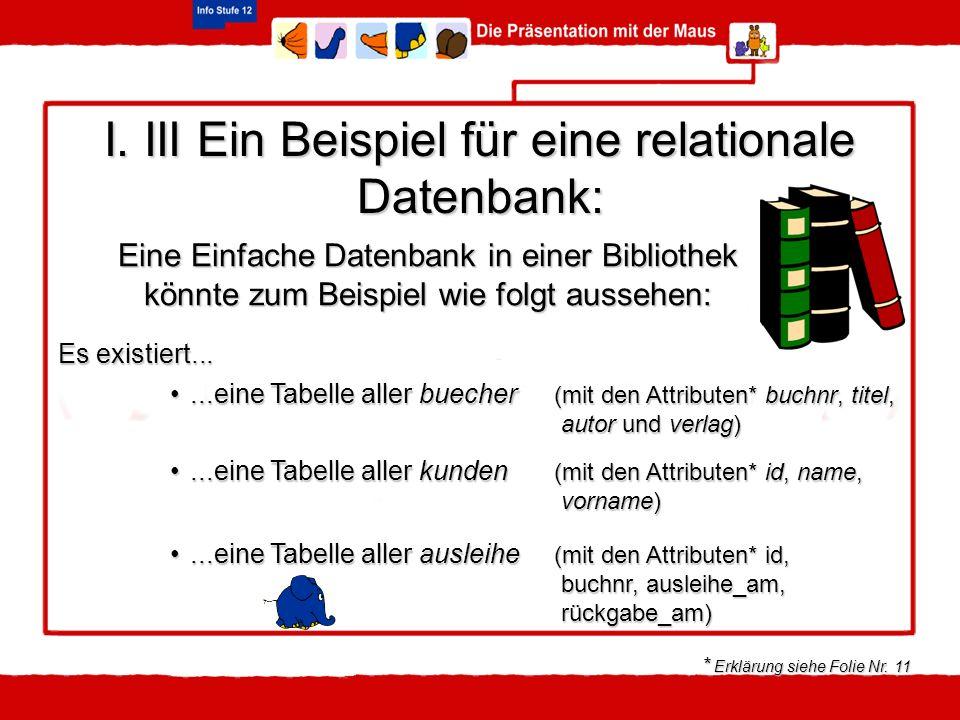 I. III Ein Beispiel für eine relationale Datenbank: Eine Einfache Datenbank in einer Bibliothek könnte zum Beispiel wie folgt aussehen: Es existiert..