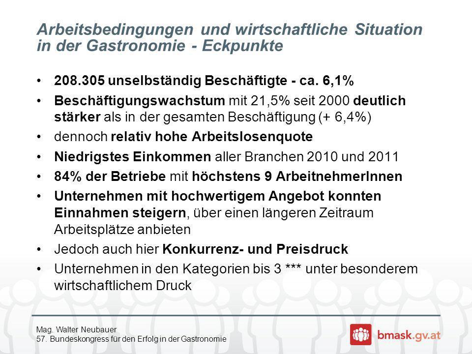 Mag. Walter Neubauer 57. Bundeskongress für den Erfolg in der Gastronomie Arbeitsbedingungen und wirtschaftliche Situation in der Gastronomie - Eckpun
