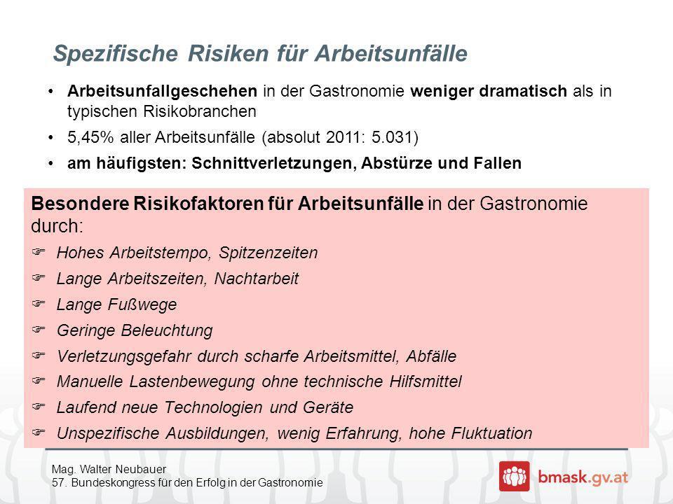 Mag. Walter Neubauer 57. Bundeskongress für den Erfolg in der Gastronomie Spezifische Risiken für Arbeitsunfälle Besondere Risikofaktoren für Arbeitsu
