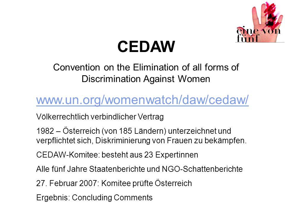 CEDAW Convention on the Elimination of all forms of Discrimination Against Women www.un.org/womenwatch/daw/cedaw/ Völkerrechtlich verbindlicher Vertra