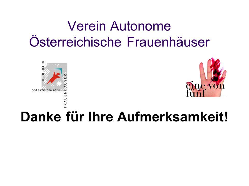 Verein Autonome Österreichische Frauenhäuser Danke für Ihre Aufmerksamkeit!