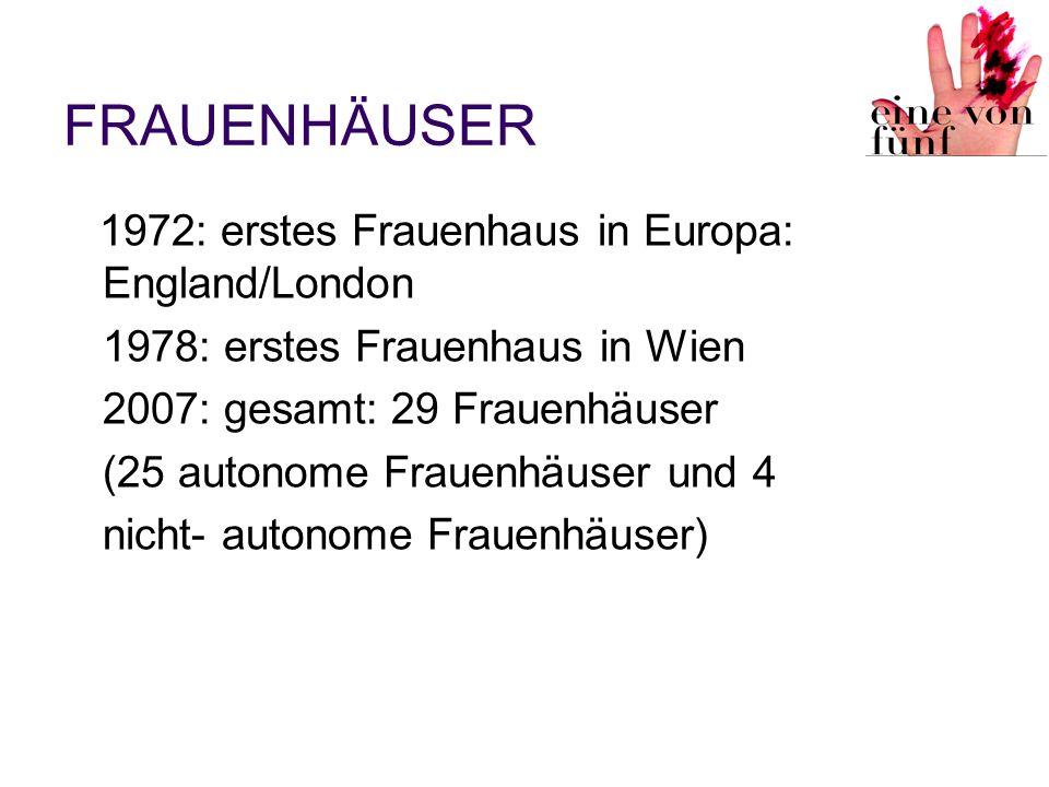 FRAUENHÄUSER 1972: erstes Frauenhaus in Europa: England/London 1978: erstes Frauenhaus in Wien 2007: gesamt: 29 Frauenhäuser (25 autonome Frauenhäuser
