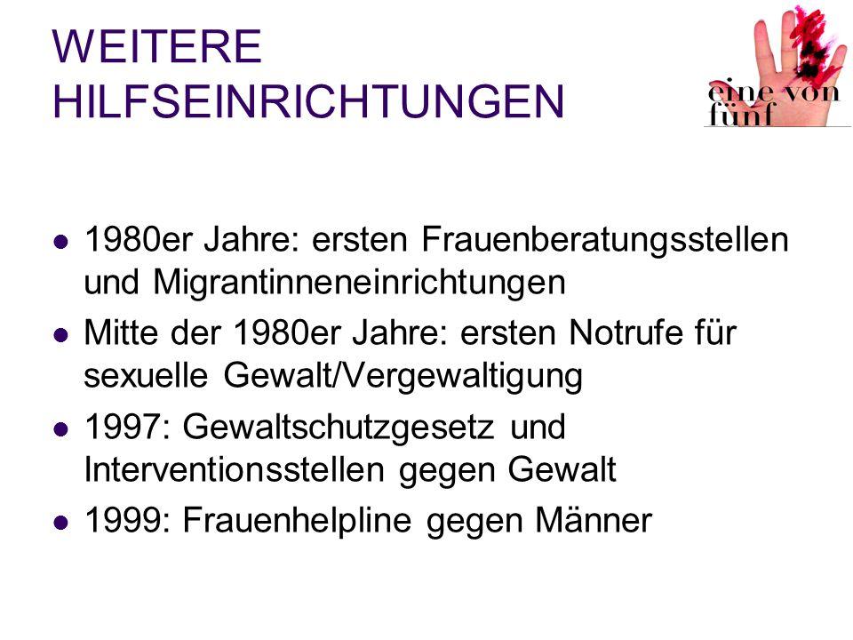 WEITERE HILFSEINRICHTUNGEN 1980er Jahre: ersten Frauenberatungsstellen und Migrantinneneinrichtungen Mitte der 1980er Jahre: ersten Notrufe für sexuel