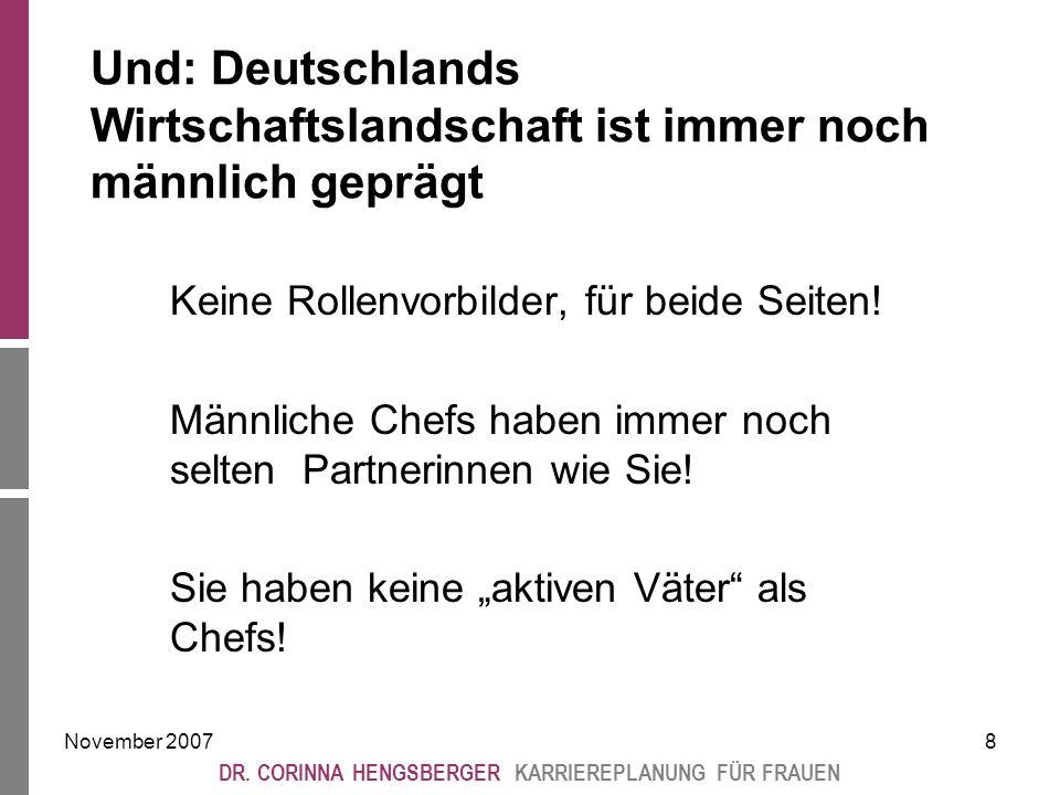 November 20079 DR.CORINNA HENGSBERGER KARRIEREPLANUNG FÜR FRAUEN Deutschland – einig Macho-Land?.