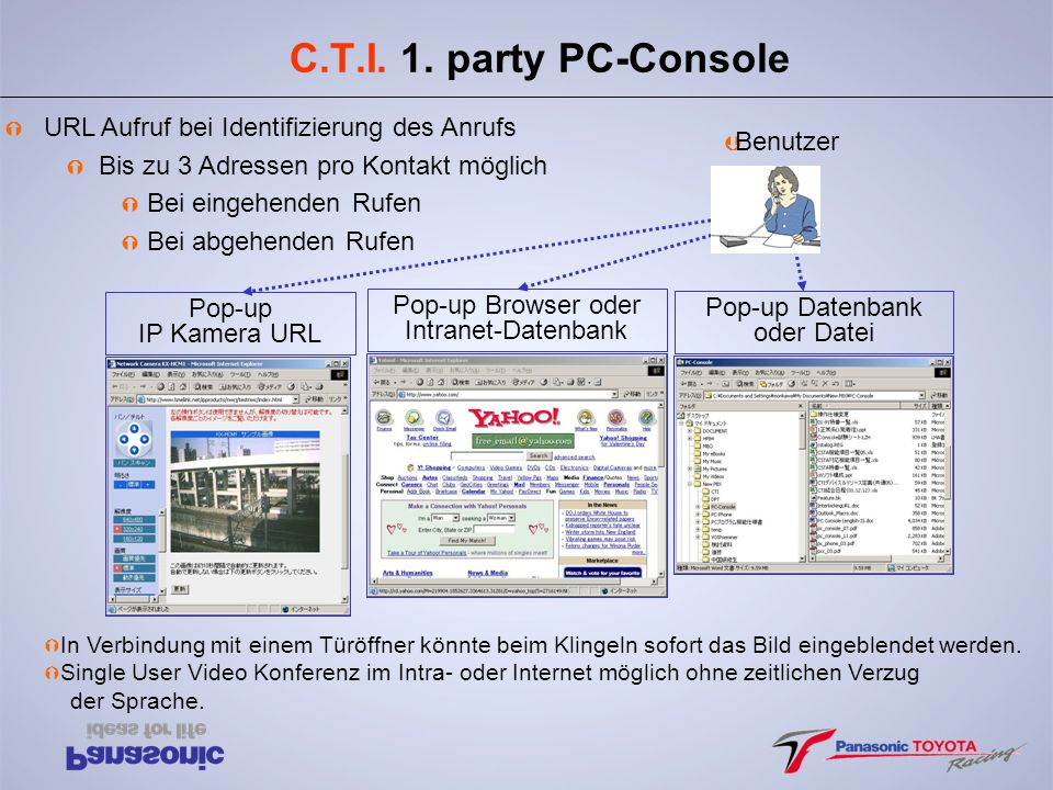 C.T.I. 1. party PC-Console Pop-up Datenbank oder Datei Pop-up Browser oder Intranet-Datenbank Pop-up IP Kamera URL Þ Benutzer Ý URL Aufruf bei Identif