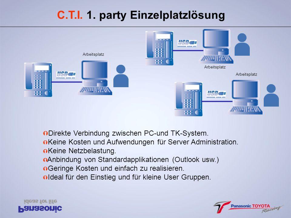 C.T.I. 1. party Einzelplatzlösung Ý Direkte Verbindung zwischen PC-und TK-System. Ý Keine Kosten und Aufwendungen für Server Administration. Ý Keine N