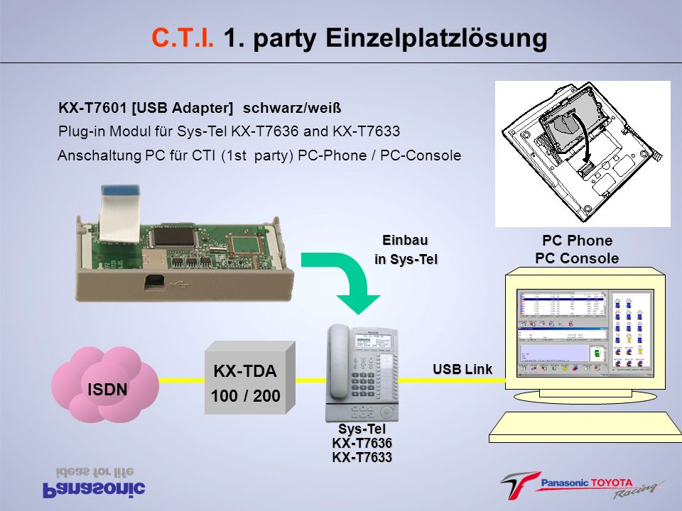 C.T.I.1. party PC-Console Ý Persönliches Telefonbuch dient als Basis für CTI.
