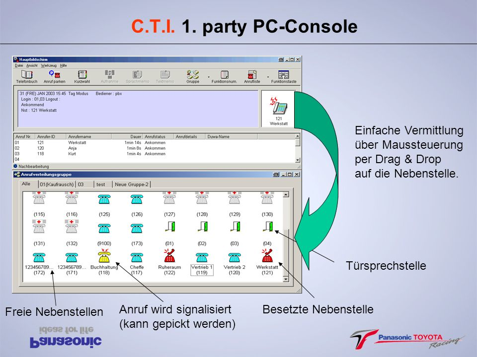 C.T.I.1. party PC-Phone Test ohne Risiko PC-Phone Light fehlen u.a.