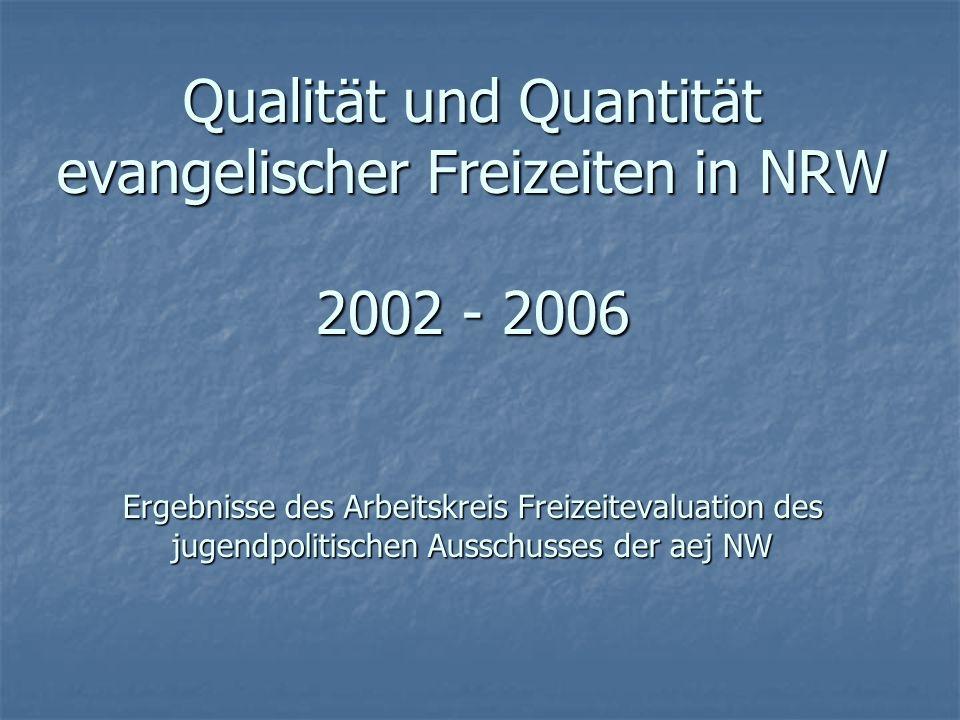 Qualität und Quantität evangelischer Freizeiten in NRW 2002 - 2006 Ergebnisse des Arbeitskreis Freizeitevaluation des jugendpolitischen Ausschusses der aej NW