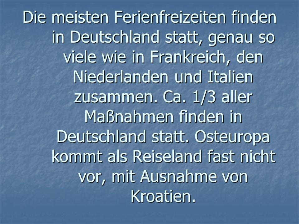 Die meisten Ferienfreizeiten finden in Deutschland statt, genau so viele wie in Frankreich, den Niederlanden und Italien zusammen.