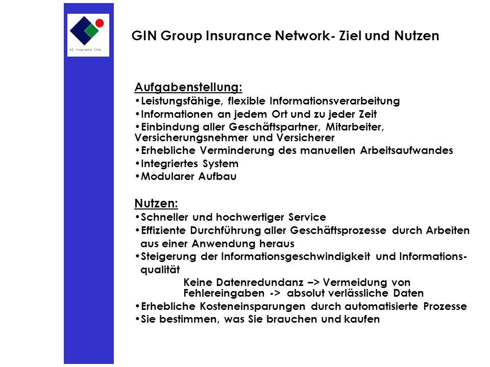 BusinessPartnerInformationen : Informationsmanagement Abbildung von Familienstrukturen Umfassende Suchmöglichkeit über InfoCenter Wiedervorlagefunktion Verzweigung in Kreditoren- und Debitorenbuchhaltung GIN Group Insurance Network- Highlights