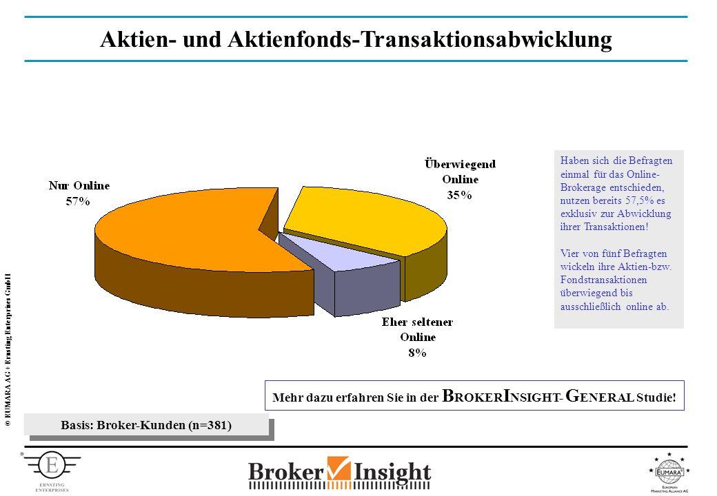 © EUMARA AG + Ernsting Enterprises GmbH Aktien- und Aktienfonds-Transaktionsabwicklung Basis: Broker-Kunden (n=381) Haben sich die Befragten einmal für das Online- Brokerage entschieden, nutzen bereits 57,5% es exklusiv zur Abwicklung ihrer Transaktionen.