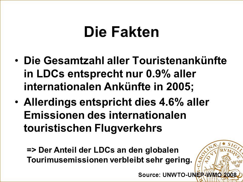 Die Fakten Die Gesamtzahl aller Touristenankünfte in LDCs entsprecht nur 0.9% aller internationalen Ankünfte in 2005; Allerdings entspricht dies 4.6%