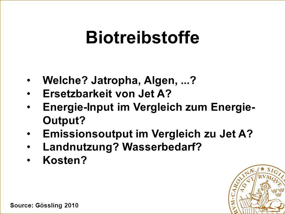Biotreibstoffe Welche? Jatropha, Algen,...? Ersetzbarkeit von Jet A? Energie-Input im Vergleich zum Energie- Output? Emissionsoutput im Vergleich zu J