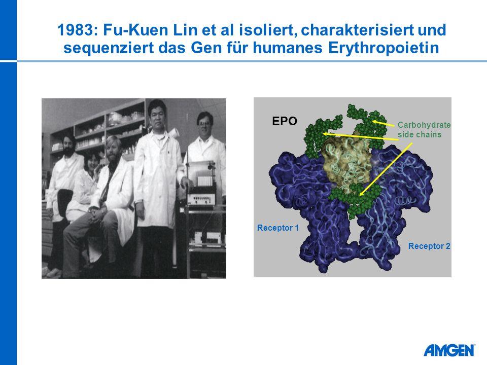 1983: Fu-Kuen Lin et al isoliert, charakterisiert und sequenziert das Gen für humanes Erythropoietin EPO Receptor 2 Receptor 1 Carbohydrate side chain