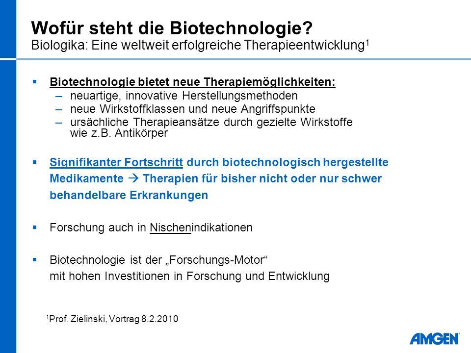 Wofür steht die Biotechnologie? Biologika: Eine weltweit erfolgreiche Therapieentwicklung 1 Biotechnologie bietet neue Therapiemöglichkeiten: –neuarti