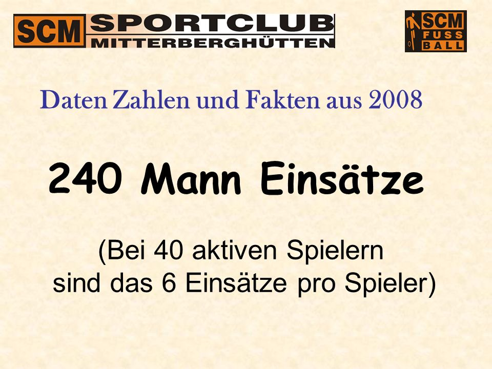 240 Mann Einsätze (Bei 40 aktiven Spielern sind das 6 Einsätze pro Spieler) Daten Zahlen und Fakten aus 2008